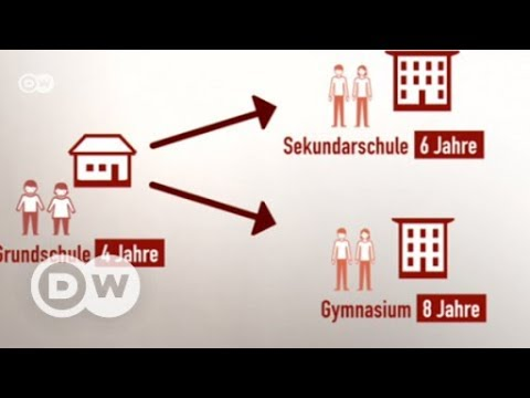 Fakten schule in deutschland dw deutsch youtube for Schule grafik