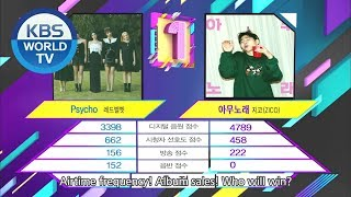 Red Velvet vs. ZICO & Artists on the Stage [Music Bank / ENG / 2020.01.31]