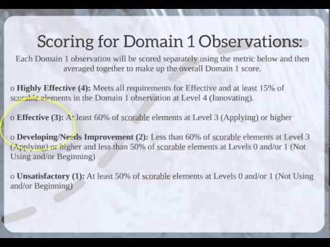Administrators: Domain 1 Scoring