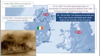 The Irish Civil War (1922-1923)
