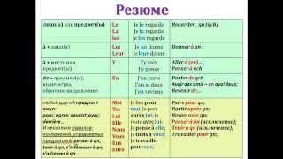 Уроки французского #64: Местоимения. Прямое и косвенное дополнение (2)