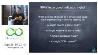 """""""How NOT to Measure Latency"""" by Gil Tene"""