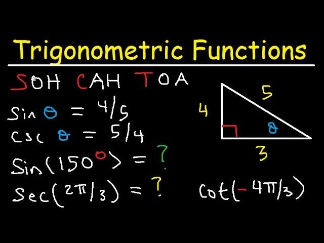 Relationship between Trigonometry and Geometry
