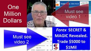 REAL Forex Account Proof of Million dollar live Forex scalping. Learn How. Print the FX statement