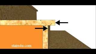 Maximum Overhang for Stair Tread Nosing – Stairway Building Codes