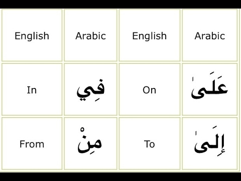 PREPOSITIONS IN ARABIC PART ONE