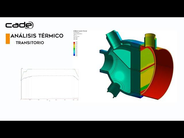 Simulación Térmica en Régimen Transitorio - CADE Soluciones de Ingeniería