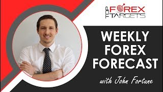 Weekly Forex Forecast 3rd - 7th September 2018