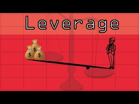 Concept of Leverage - Risk and Reward!
