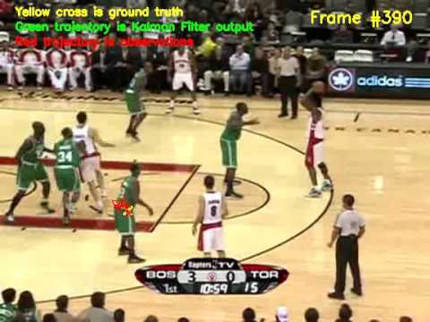kalman filter object tracking vot2015 basketball sequence