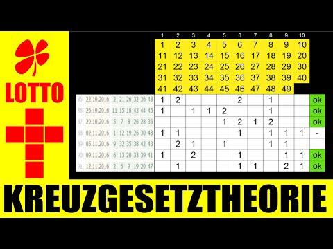 Lotto 6 Aus 49 System Kombination 10 Aus 49 Youtube