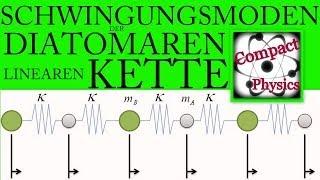 Schwingungsmoden der Diatomaren-Linearen Kette (Ad_Math#30) [Compact Physics] Thumbnail