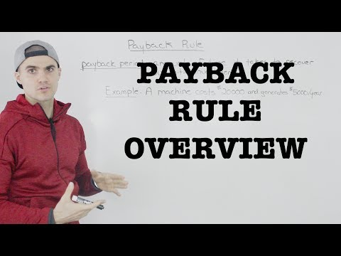 FIN 300 - Payback Rule Overview - Ryerson University