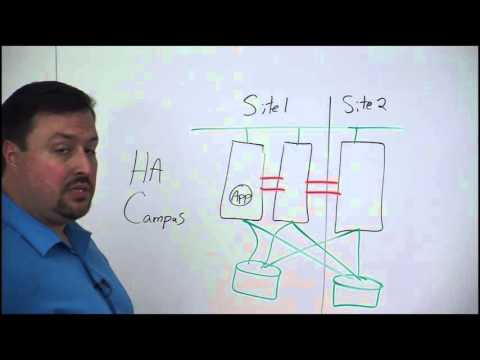 01 - High Availability Architecture