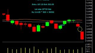 Profit 56300 - Intraday Banknifty options