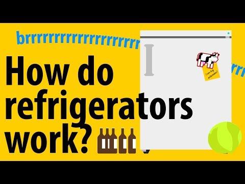 How Do Refrigerators Work? - Refrigeration Explained (2.0)