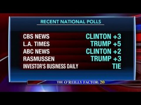 Breaking down the state and national presidential polling