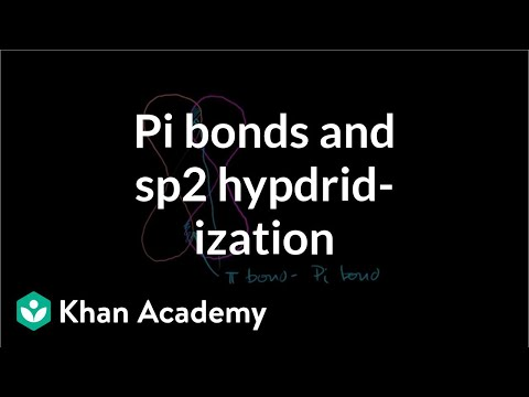 Pi bonds and sp2 hybridized orbitals | Structure and bonding | Organic chemistry | Khan Academy