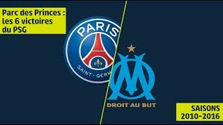 Le PSG invincible face à l'OM au Parc des Princes - 2010/2016 - Ligue 1 Legends