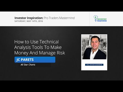 How to Use Technical Analysis Tools To Make Money And Manage Risk | JC Parets