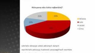Statystyka - wprowadzenie