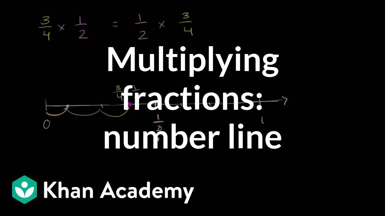 5.Nf.4 Multiplying Fractions - Lessons - Tes Teach