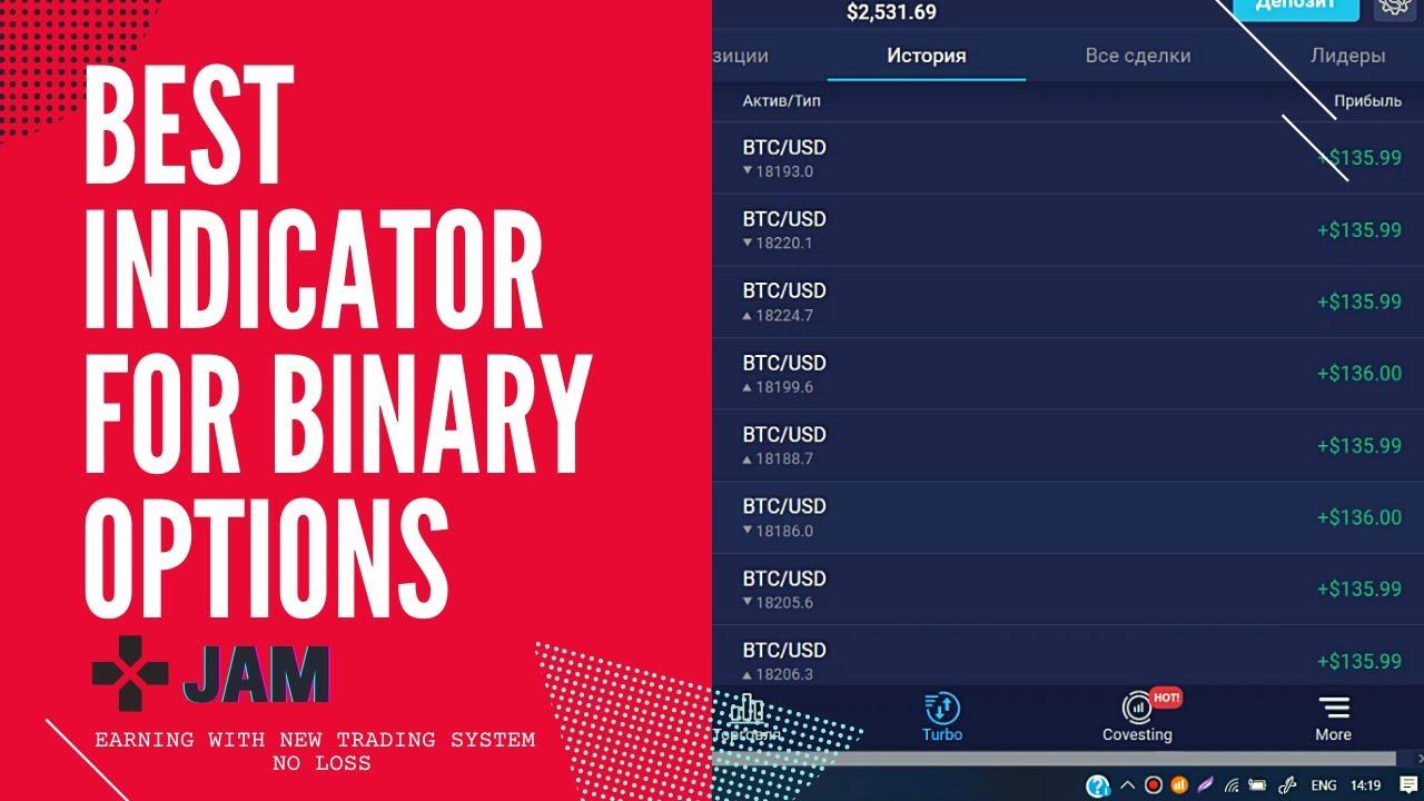 trade binary options 2021