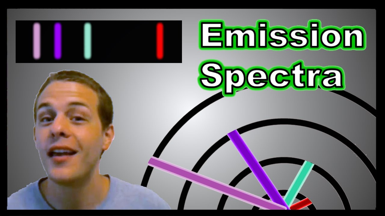 Emission Spectra and the Bohr Model - YouTube