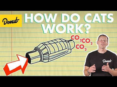 Catalytic Converter: How It Works | Science Garage