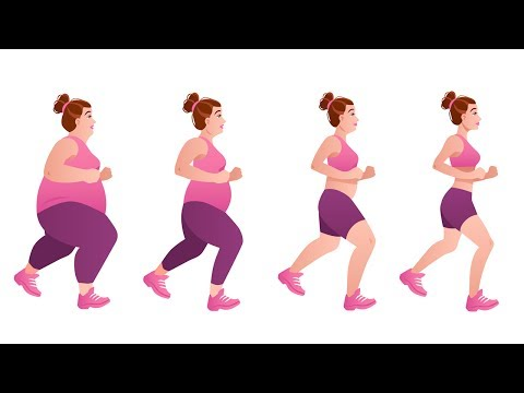 Can I Lose Weight By Walking?