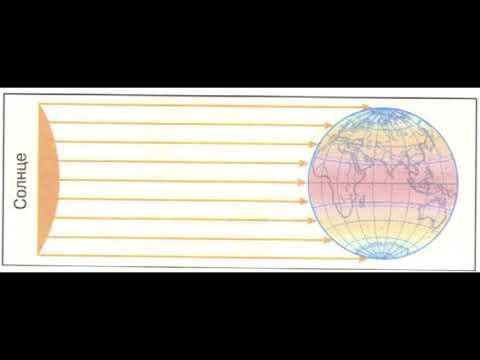 """Окружающий мир 4 класс ч.1, тема урока """"Природные зоны России"""", с.71-75, Школа России"""