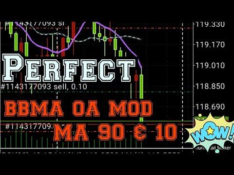 bbma-omma-ally-mod-teknik-trading-forex