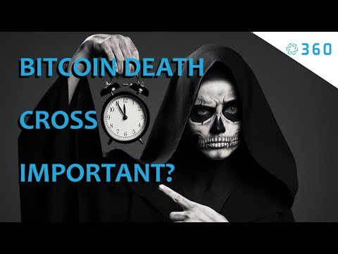 Bitcoin Price Charts Bitcoin -  Is The Bitcoin Death Cross Important ?