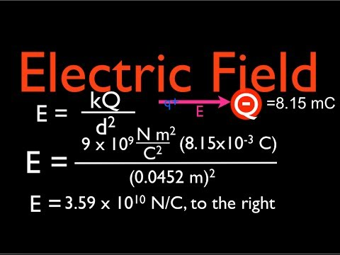 Electric Field: Calculating the Magnitude and Direction of t