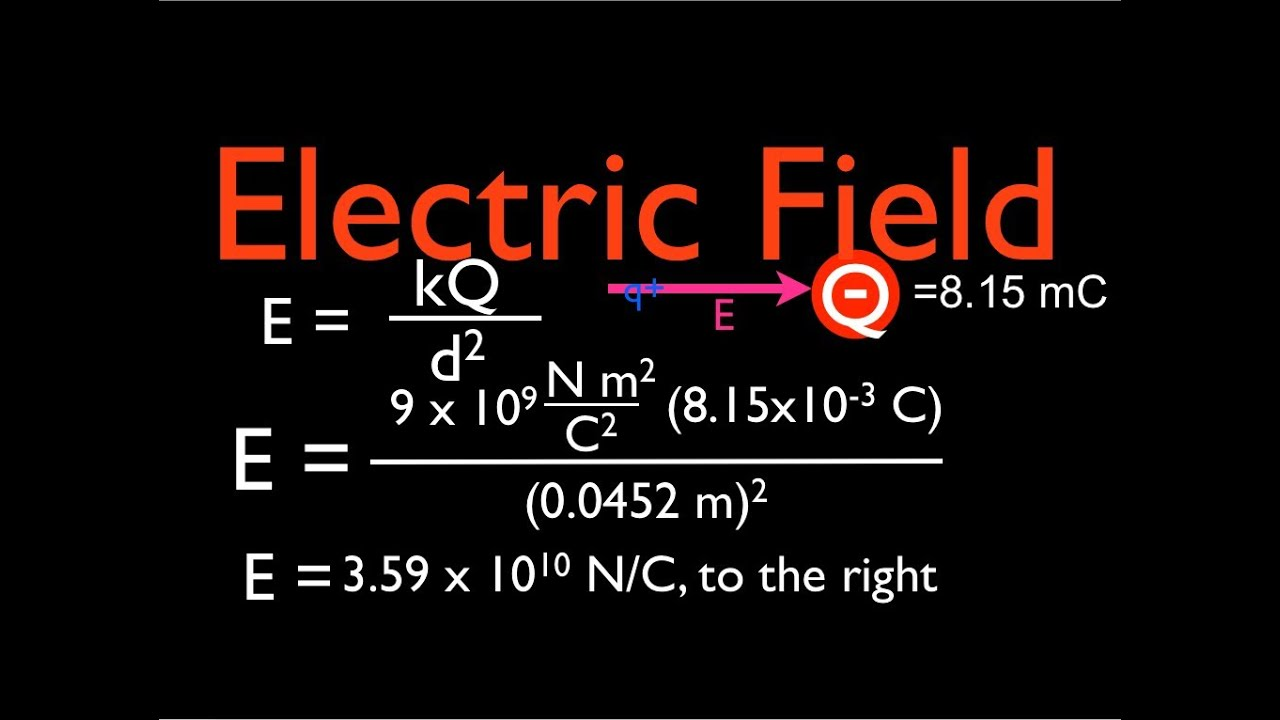 And Electric Pioneer Deck Wiring Diagram Field Calculating The Magnitude Direction Of