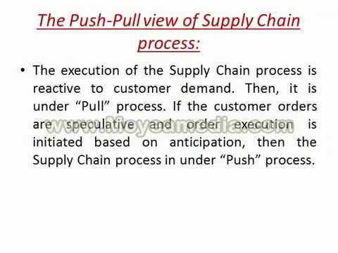 supply chain management push and pull Marketing chapter 9 key terms this is required for supply chain management and integration strategies: 1-push strategy 2-pull strategy 3-push-pull or hybrid.