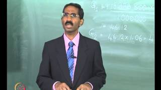 Mod-04 Lec-14 Analysis of Project Viability Capital Budgeting Guidelines-IV