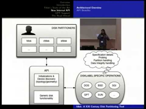 osc12: fdisk: a 21st century disk partitioning tool