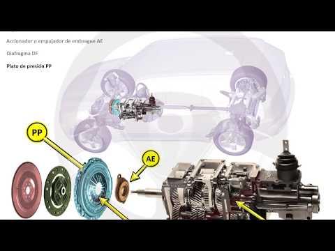 INTRODUCCIÓN A LA TECNOLOGÍA DEL AUTOMÓVIL - Módulo 8 (16/20)