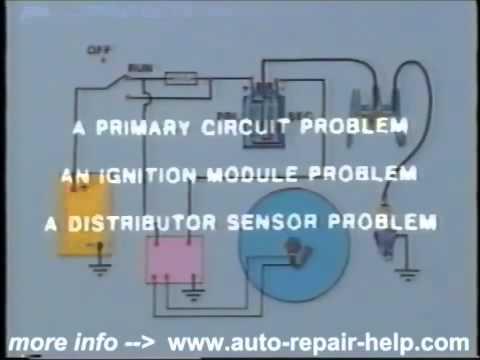Fundamentos de los sistemas de encendido electrónico - 1 de 2.