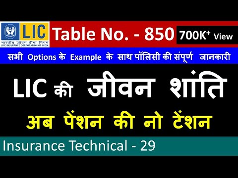 LIC Jeevan Shanti Table No. 850 With Example of all options - Life insurance policy