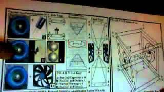 Zero Point Tech: P.E.A.R Prototype V1.4 Blueprint Explanation