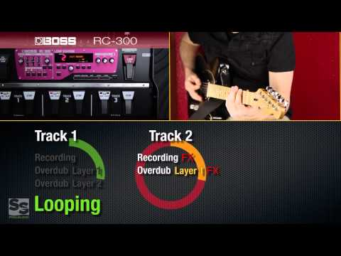 Looper Pedal Review: Boss RC-1, Roland RC-505 Loop Station, RC Series