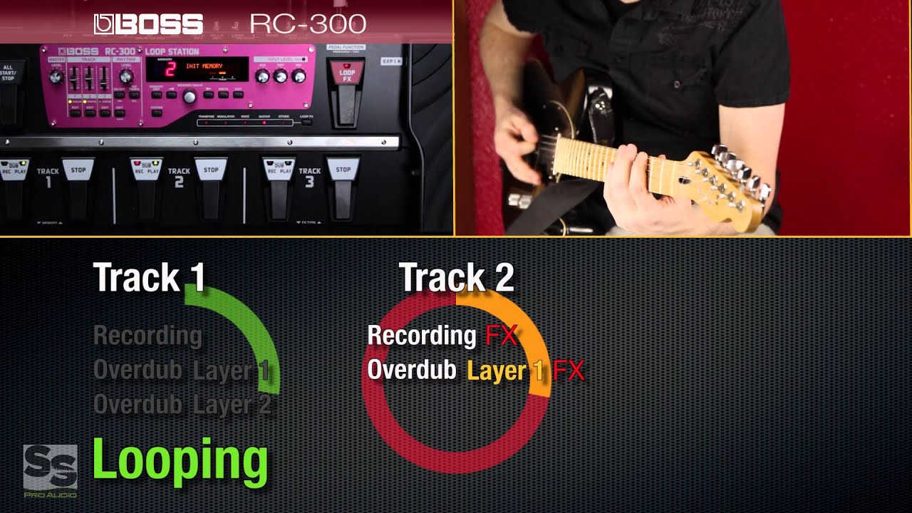 looper pedal review boss rc 1 roland rc 505 loop station rc series youtube. Black Bedroom Furniture Sets. Home Design Ideas