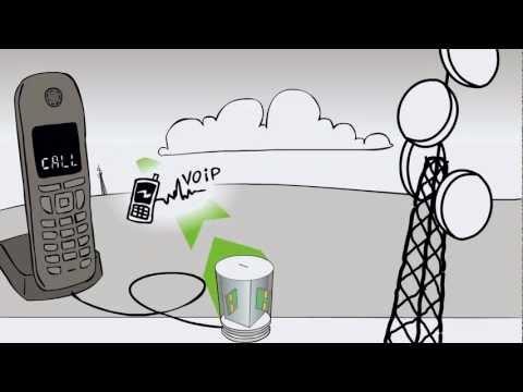 Hubba 3G Broadband Router