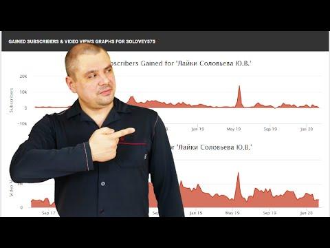 Лайки Соловьева Ю.В. и хронология денег на крови