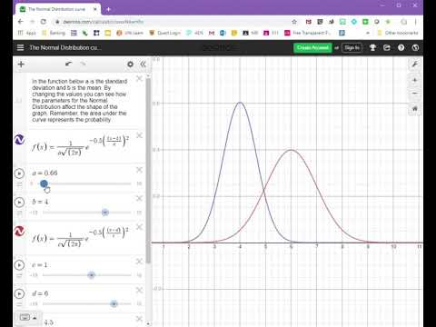 FOM11 S.3 (2/5) Demonstrate an understanding of and ability to apply the Normal Distribution.