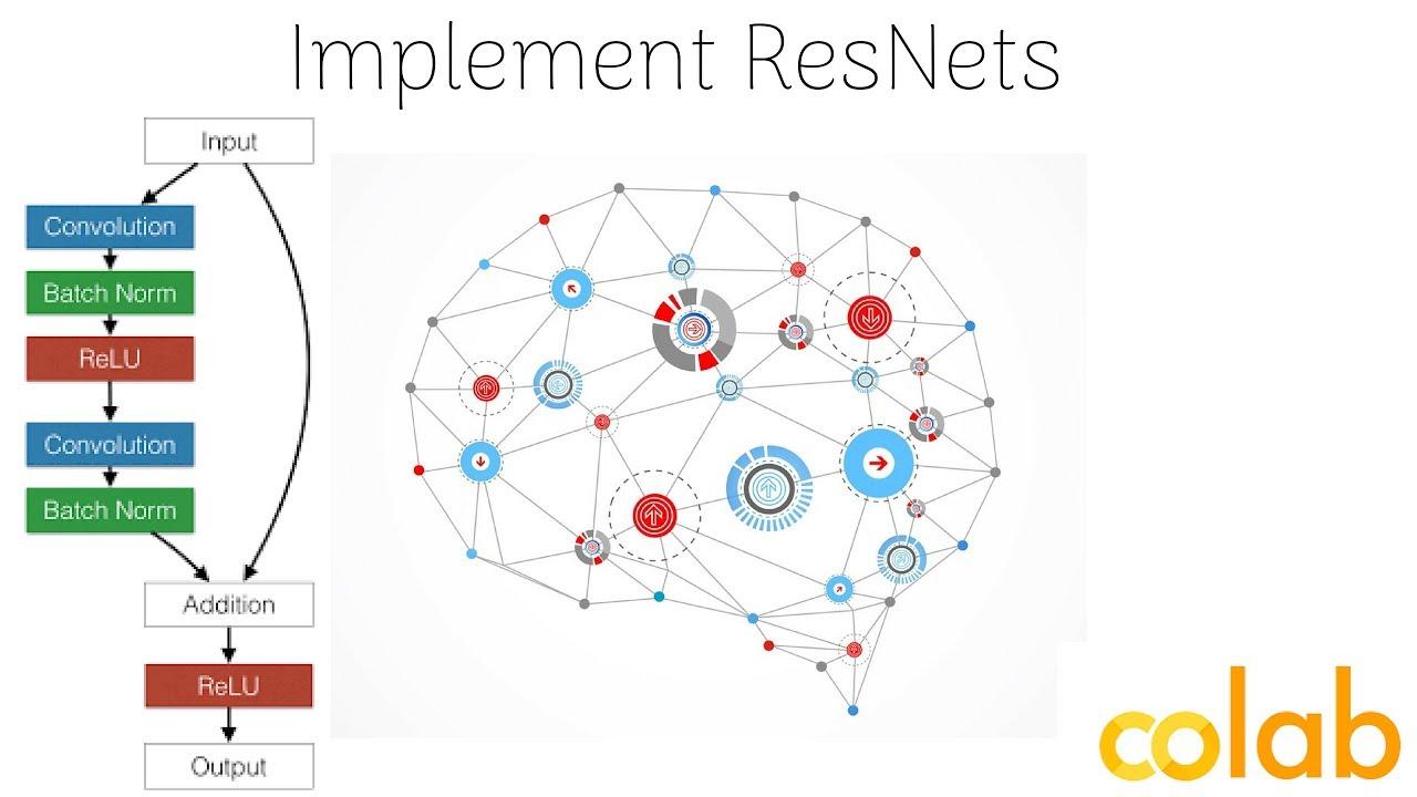 Let's implement ResNet