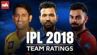 Road To IPL 2018: IPL 2018 Team Ratings | Sport...