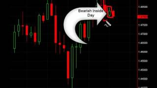 19 Forex Trading   Trade Inside Bar Break Outs & Reversals